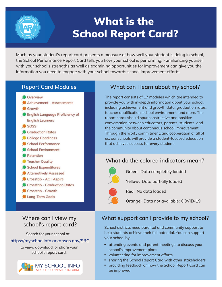 2020  State School Report Card